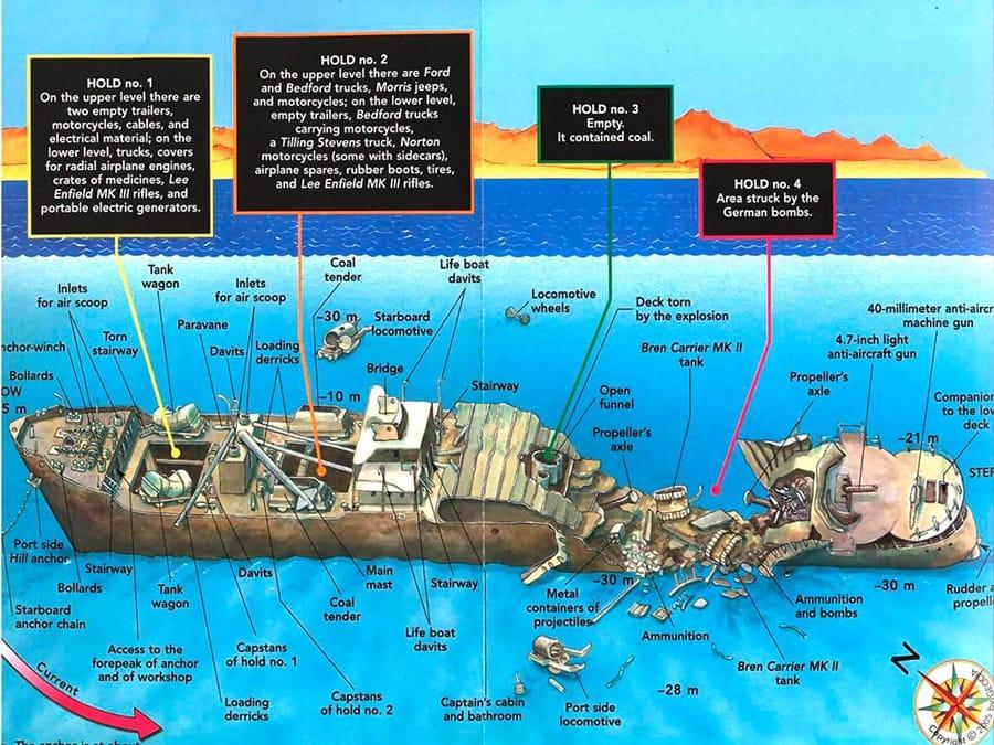 Wreck diving map - Thistlegorm